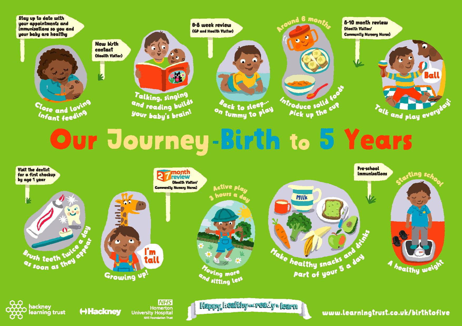 Our Journey - Birth to 5 Years